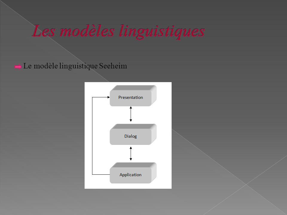 Le modèle linguistique Seeheim