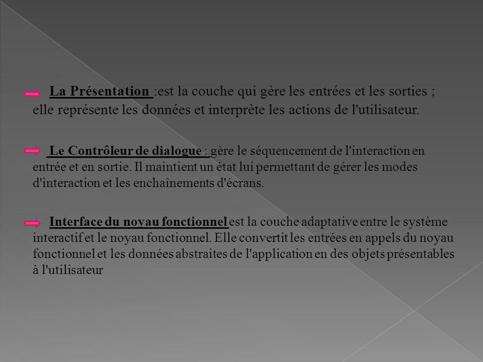 La Présentation :est la couche qui gère les entrées et les sorties ; elle représente les données et interprète les actions de l'utilisateur. Le Contrô