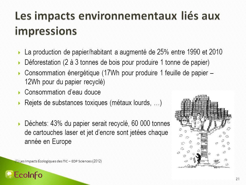 21 La production de papier/habitant a augmenté de 25% entre 1990 et 2010 Déforestation (2 à 3 tonnes de bois pour produire 1 tonne de papier) Consomma