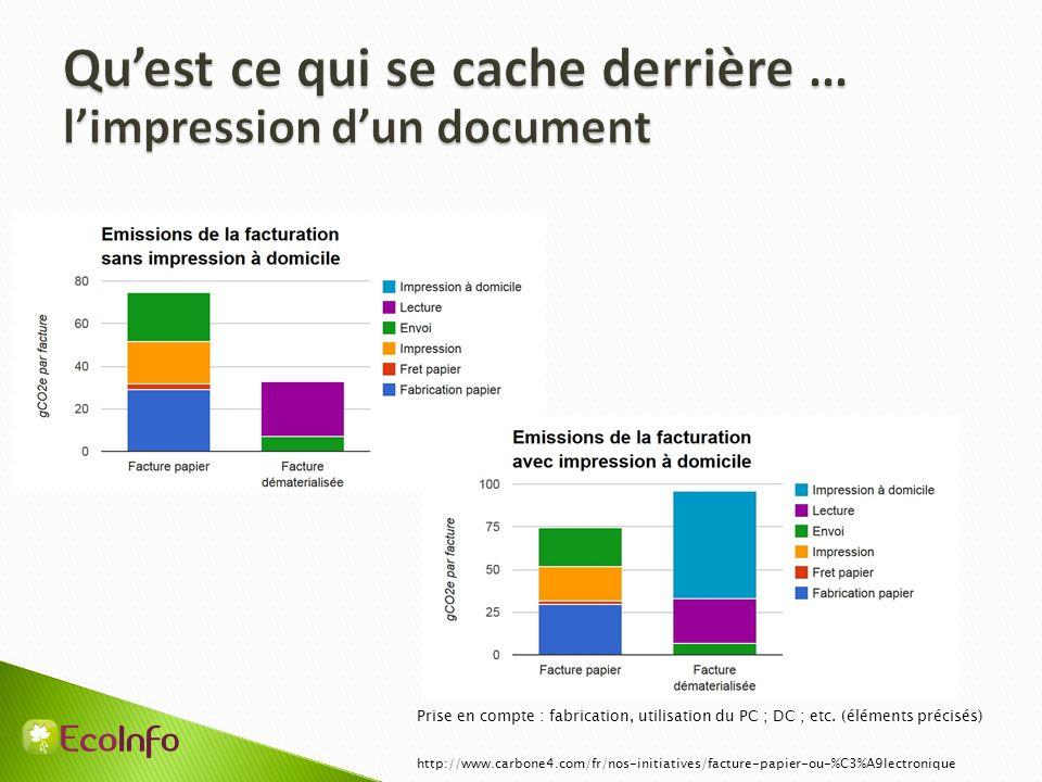 Prise en compte : fabrication, utilisation du PC ; DC ; etc. (éléments précisés) http://www.carbone4.com/fr/nos-initiatives/facture-papier-ou-%C3%A9le