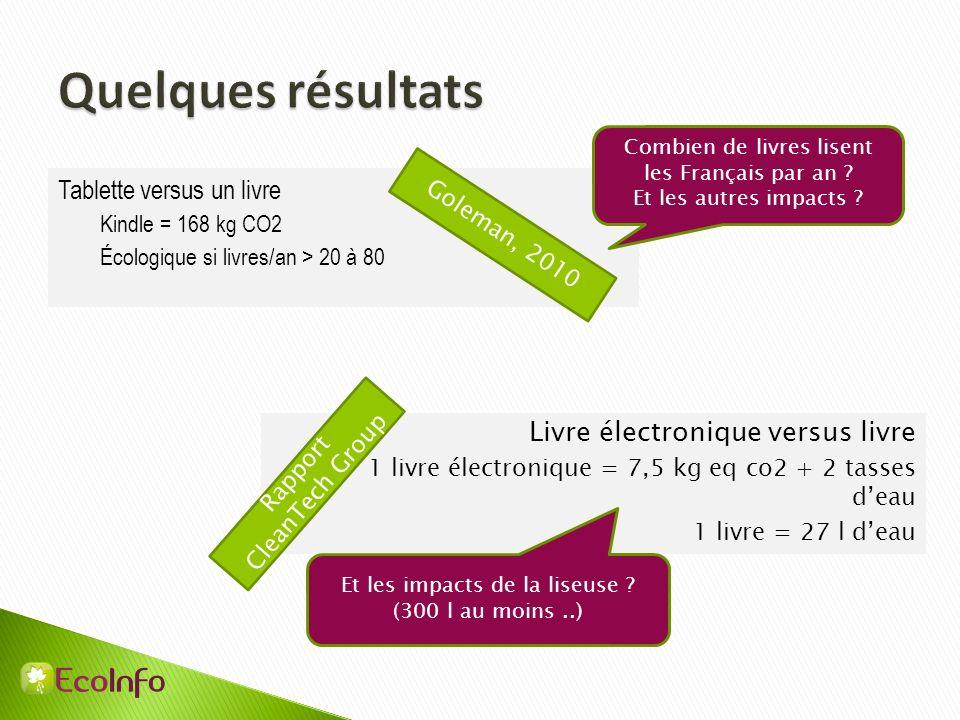 Tablette versus un livre Kindle = 168 kg CO2 Écologique si livres/an > 20 à 80 Goleman, 2010 Livre électronique versus livre 1 livre électronique = 7,