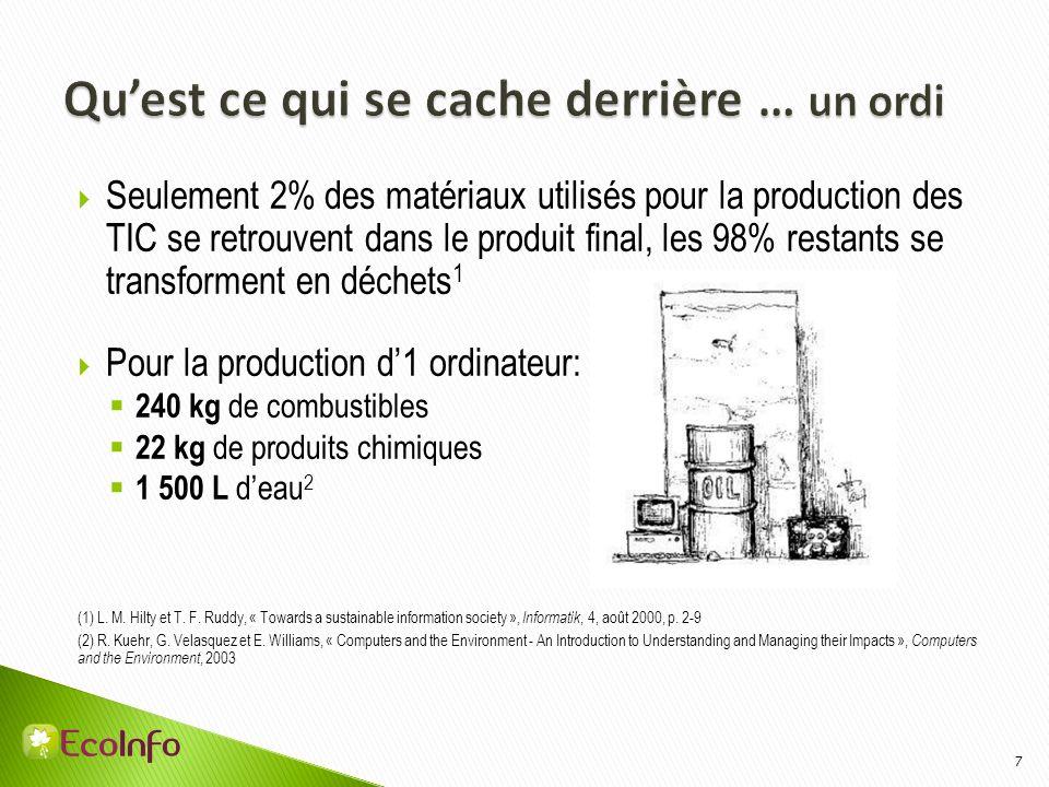 7 Seulement 2% des matériaux utilisés pour la production des TIC se retrouvent dans le produit final, les 98% restants se transforment en déchets 1 Po