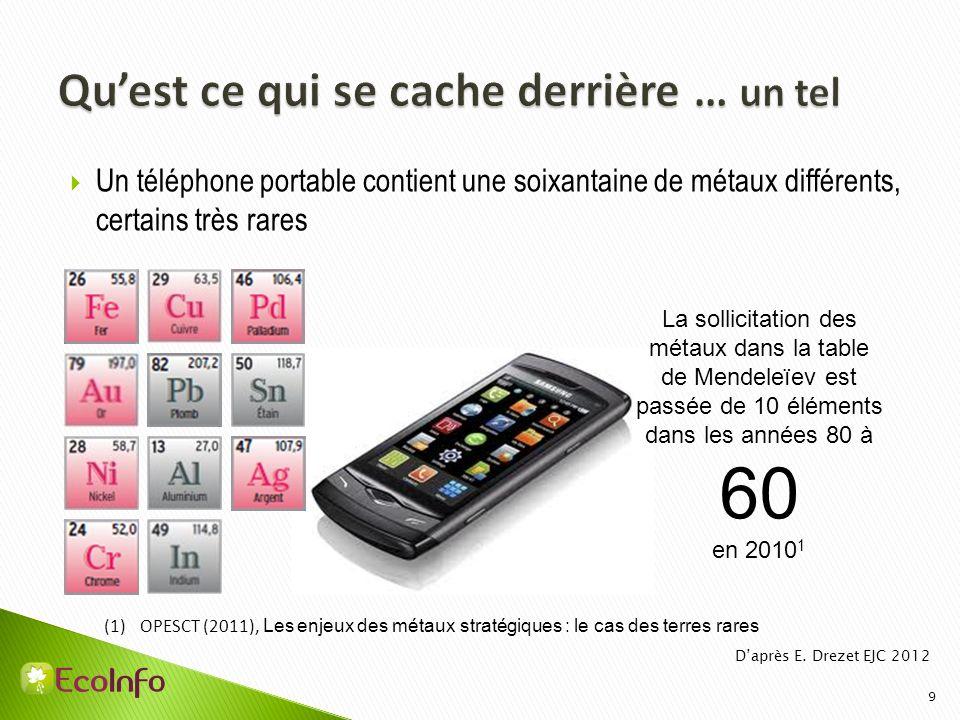 Un téléphone portable contient une soixantaine de métaux différents, certains très rares 9 La sollicitation des métaux dans la table de Mendeleïev est