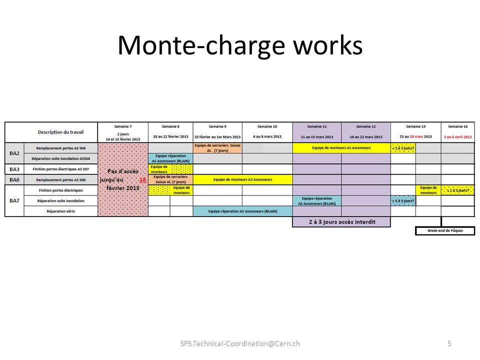 Monte-charge works SPS.Technical-Coordination@Cern.ch5