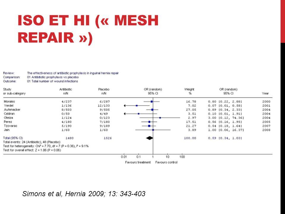ISO ET HI (« MESH REPAIR ») Simons et al, Hernia 2009; 13: 343-403