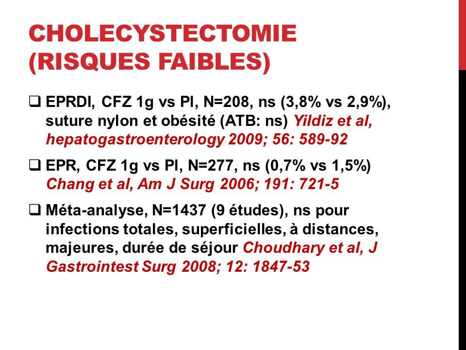 CHOLECYSTECTOMIE (RISQUES FAIBLES) EPRDI, CFZ 1g vs Pl, N=208, ns (3,8% vs 2,9%), suture nylon et obésité (ATB: ns) Yildiz et al, hepatogastroenterolo