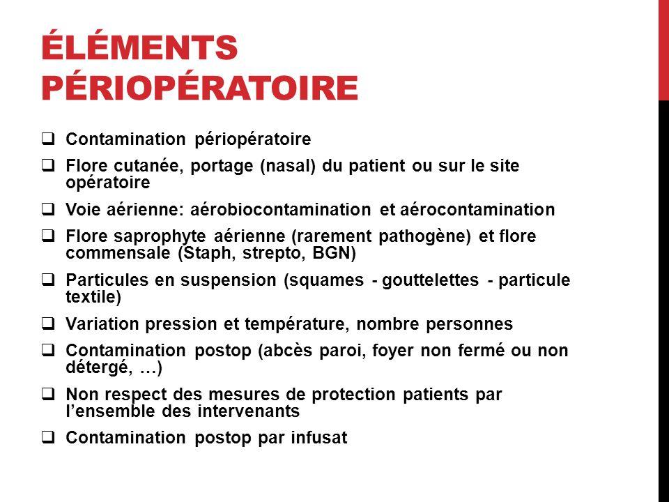 ÉLÉMENTS PÉRIOPÉRATOIRE Contamination périopératoire Flore cutanée, portage (nasal) du patient ou sur le site opératoire Voie aérienne: aérobiocontami