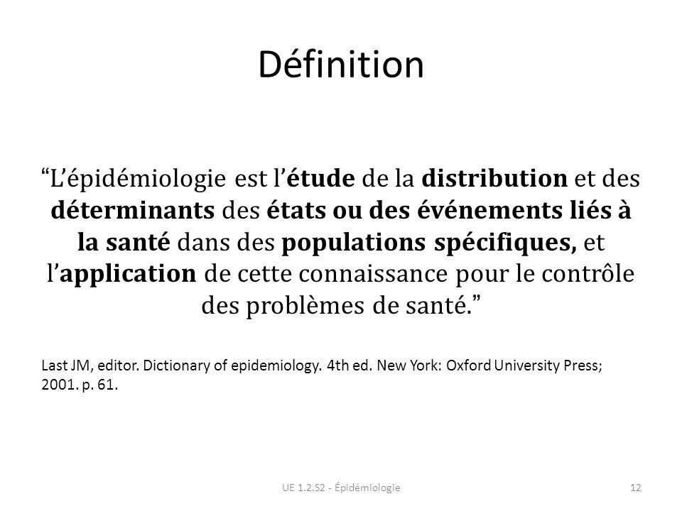 Définition Lépidémiologie est létude de la distribution et des déterminants des états ou des événements liés à la santé dans des populations spécifiqu