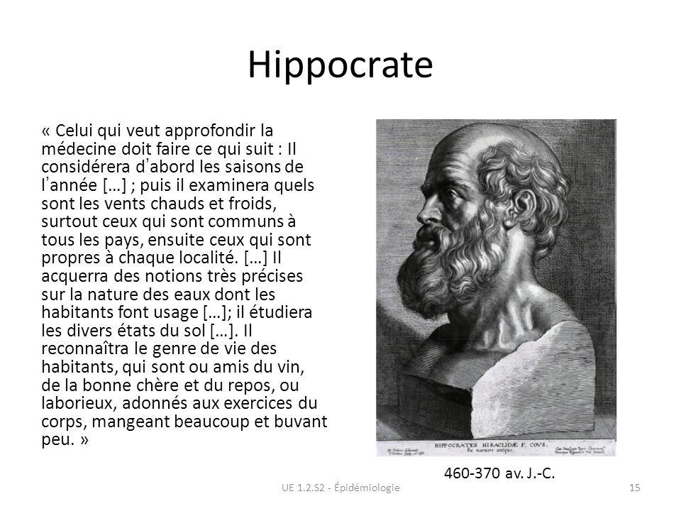 Hippocrate « Celui qui veut approfondir la médecine doit faire ce qui suit : Il considérera dabord les saisons de lannée […] ; puis il examinera quels
