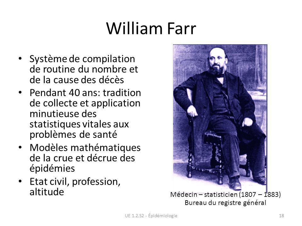 William Farr Système de compilation de routine du nombre et de la cause des décès Pendant 40 ans: tradition de collecte et application minutieuse des