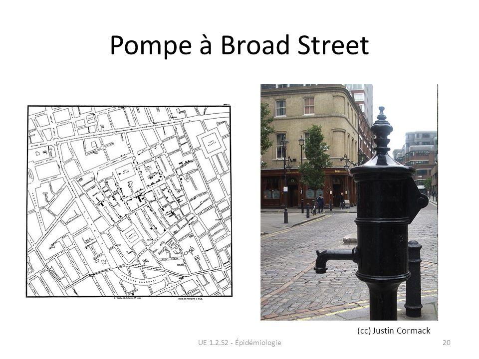 Pompe à Broad Street UE 1.2.S2 - Épidémiologie20 (cc) Justin Cormack