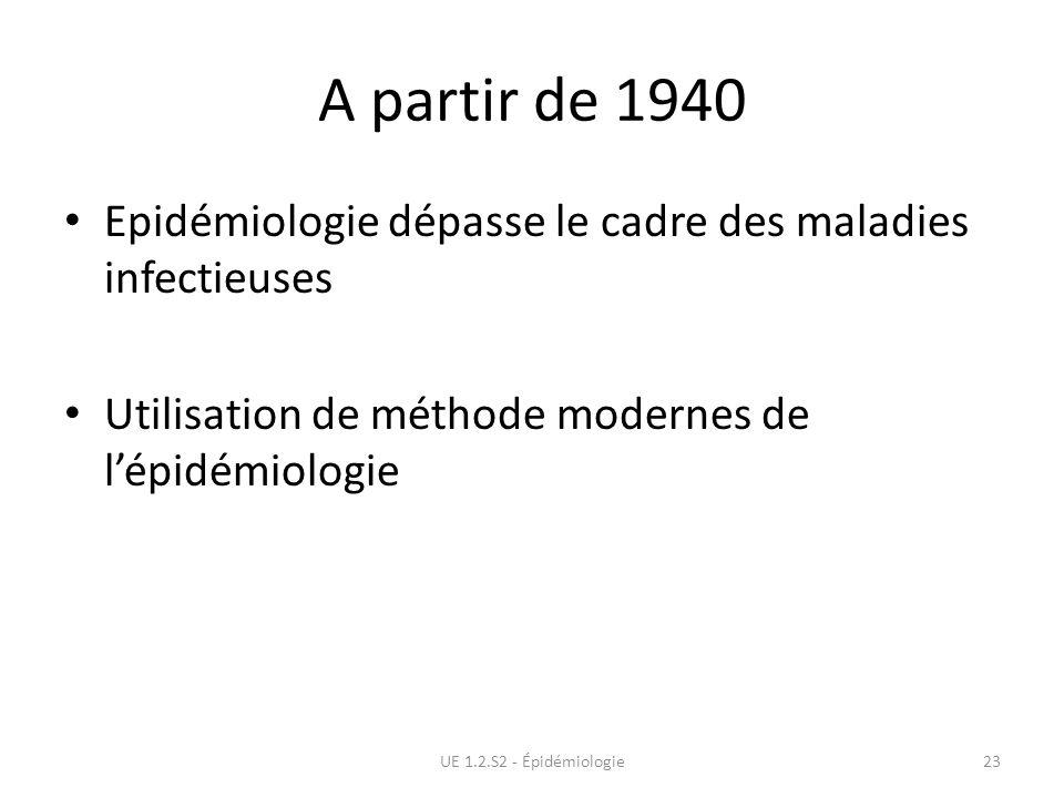 A partir de 1940 Epidémiologie dépasse le cadre des maladies infectieuses Utilisation de méthode modernes de lépidémiologie UE 1.2.S2 - Épidémiologie2