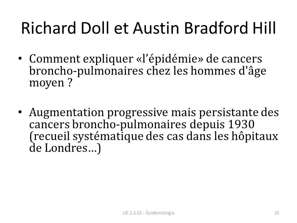 Richard Doll et Austin Bradford Hill Comment expliquer «lépidémie» de cancers broncho-pulmonaires chez les hommes d'âge moyen ? Augmentation progressi