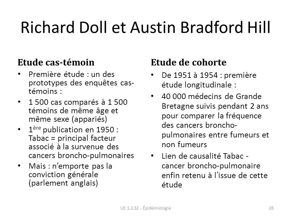 Richard Doll et Austin Bradford Hill Etude cas-témoin Première étude : un des prototypes des enquêtes cas- témoins : 1 500 cas comparés à 1 500 témoin