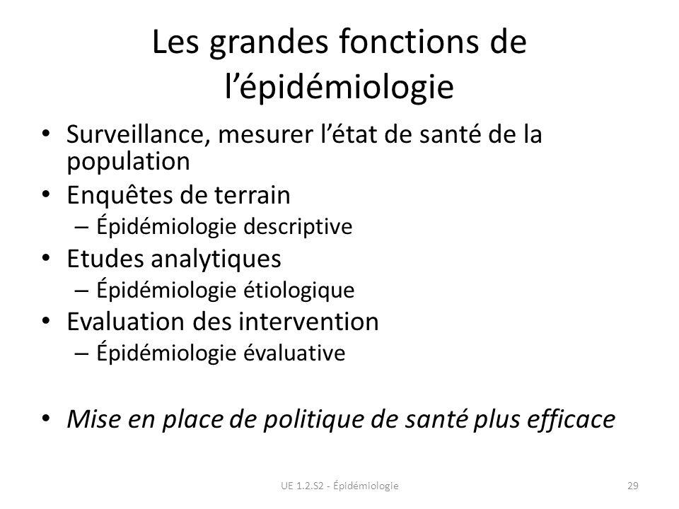 Les grandes fonctions de lépidémiologie Surveillance, mesurer létat de santé de la population Enquêtes de terrain – Épidémiologie descriptive Etudes a