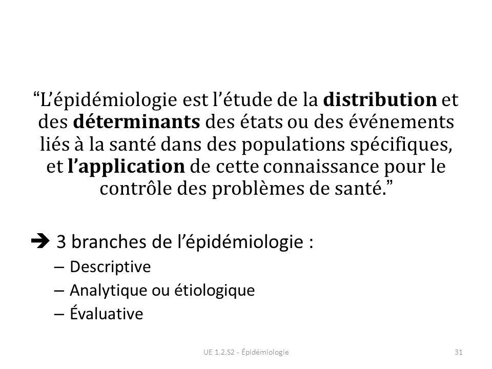Lépidémiologie est létude de la distribution et des déterminants des états ou des événements liés à la santé dans des populations spécifiques, et lapp