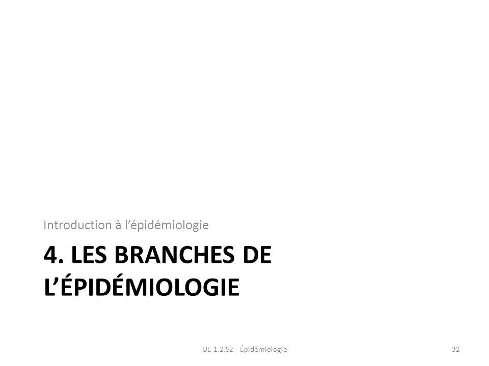 4. LES BRANCHES DE LÉPIDÉMIOLOGIE Introduction à lépidémiologie UE 1.2.S2 - Épidémiologie32