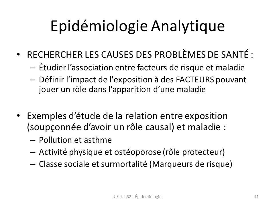Epidémiologie Analytique RECHERCHER LES CAUSES DES PROBLÈMES DE SANTÉ : – Étudier lassociation entre facteurs de risque et maladie – Définir limpact d