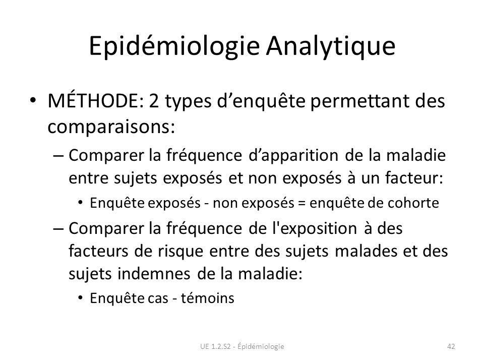 Epidémiologie Analytique MÉTHODE: 2 types denquête permettant des comparaisons: – Comparer la fréquence dapparition de la maladie entre sujets exposés