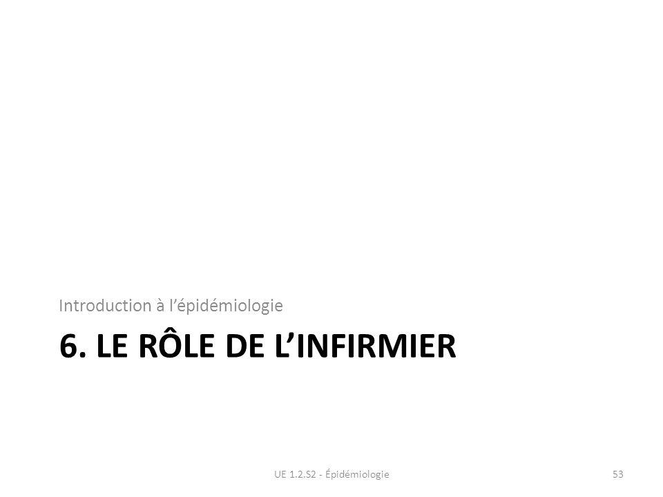 6. LE RÔLE DE LINFIRMIER Introduction à lépidémiologie UE 1.2.S2 - Épidémiologie53