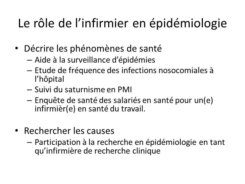 Le rôle de linfirmier en épidémiologie Décrire les phénomènes de santé – Aide à la surveillance dépidémies – Etude de fréquence des infections nosocom