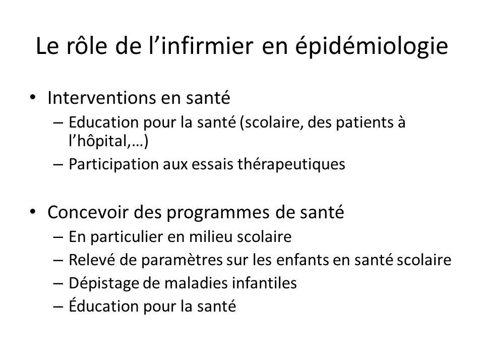 Le rôle de linfirmier en épidémiologie Interventions en santé – Education pour la santé (scolaire, des patients à lhôpital,…) – Participation aux essa