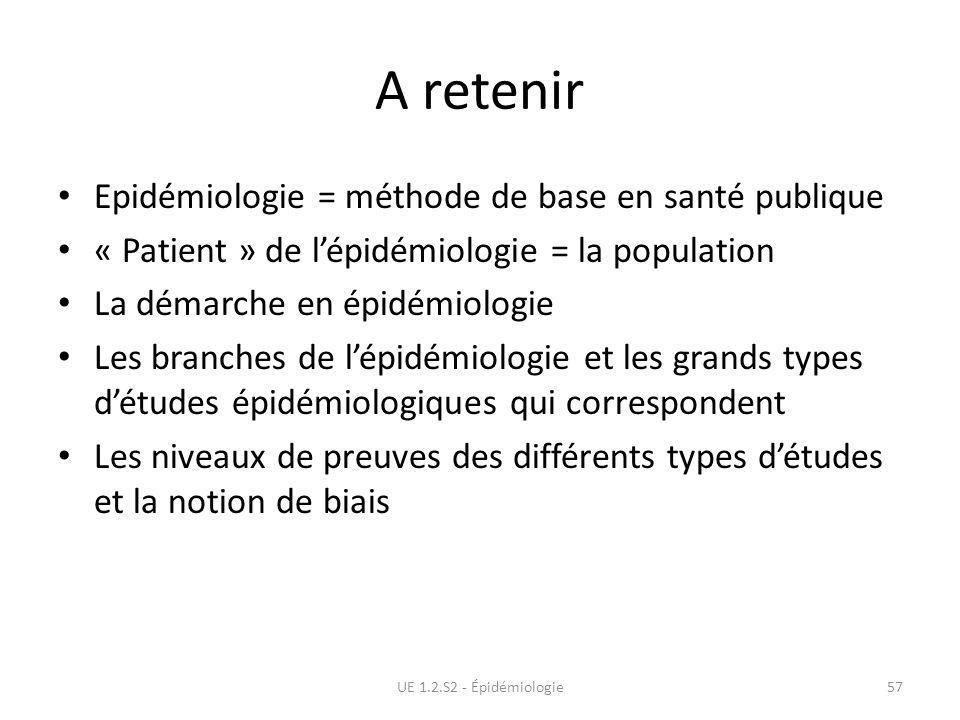A retenir Epidémiologie = méthode de base en santé publique « Patient » de lépidémiologie = la population La démarche en épidémiologie Les branches de
