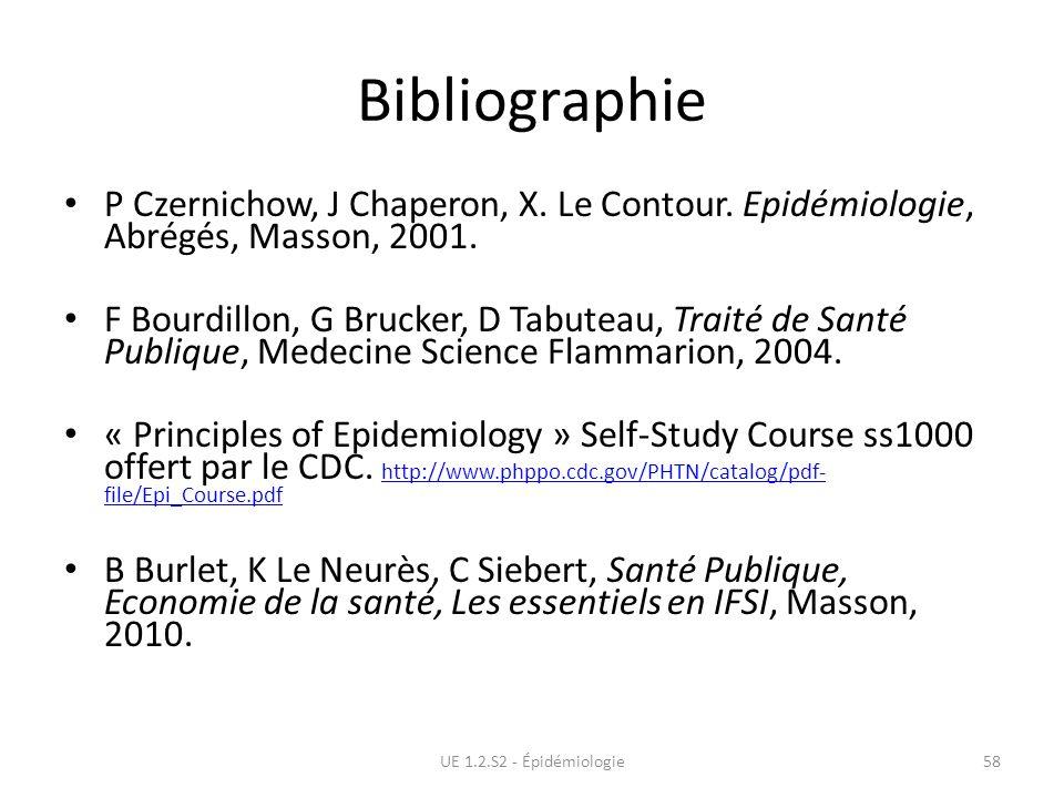 Bibliographie P Czernichow, J Chaperon, X. Le Contour. Epidémiologie, Abrégés, Masson, 2001. F Bourdillon, G Brucker, D Tabuteau, Traité de Santé Publ