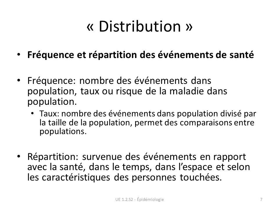 « Distribution » Fréquence et répartition des événements de santé Fréquence: nombre des événements dans population, taux ou risque de la maladie dans