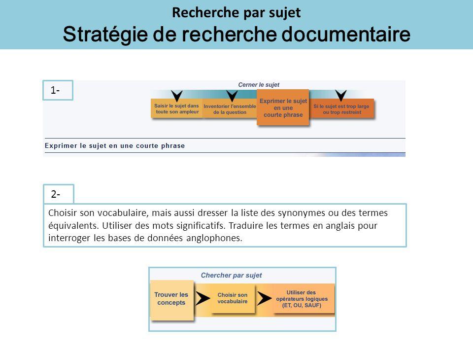 Recherche par sujet Stratégie de recherche documentaire 1- Choisir son vocabulaire, mais aussi dresser la liste des synonymes ou des termes équivalents.
