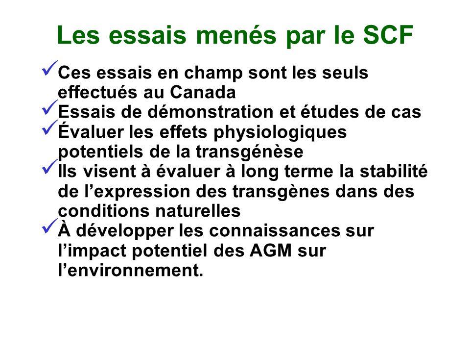 Les essais menés par le SCF Ces essais en champ sont les seuls effectués au Canada Essais de démonstration et études de cas Évaluer les effets physiol