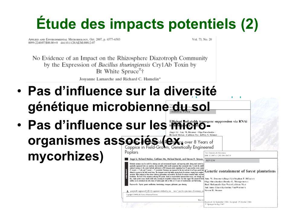 Étude des impacts potentiels (2) Pas dinfluence sur la diversité génétique microbienne du sol Pas dinfluence sur les micro- organismes associés (ex. m