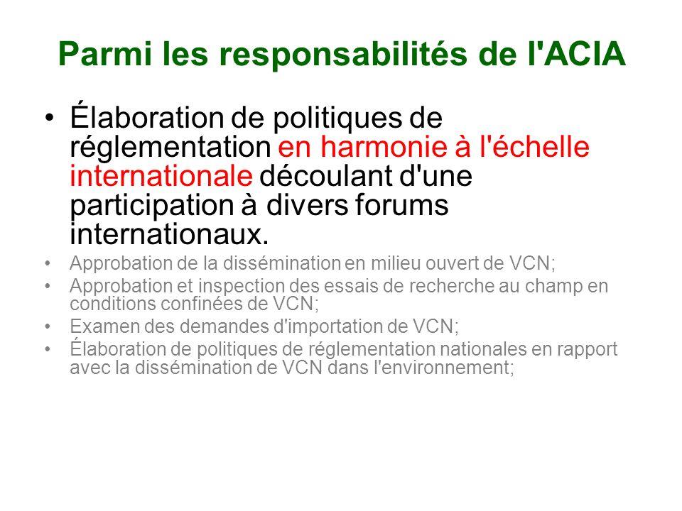 Parmi les responsabilités de l'ACIA Élaboration de politiques de réglementation en harmonie à l'échelle internationale découlant d'une participation à