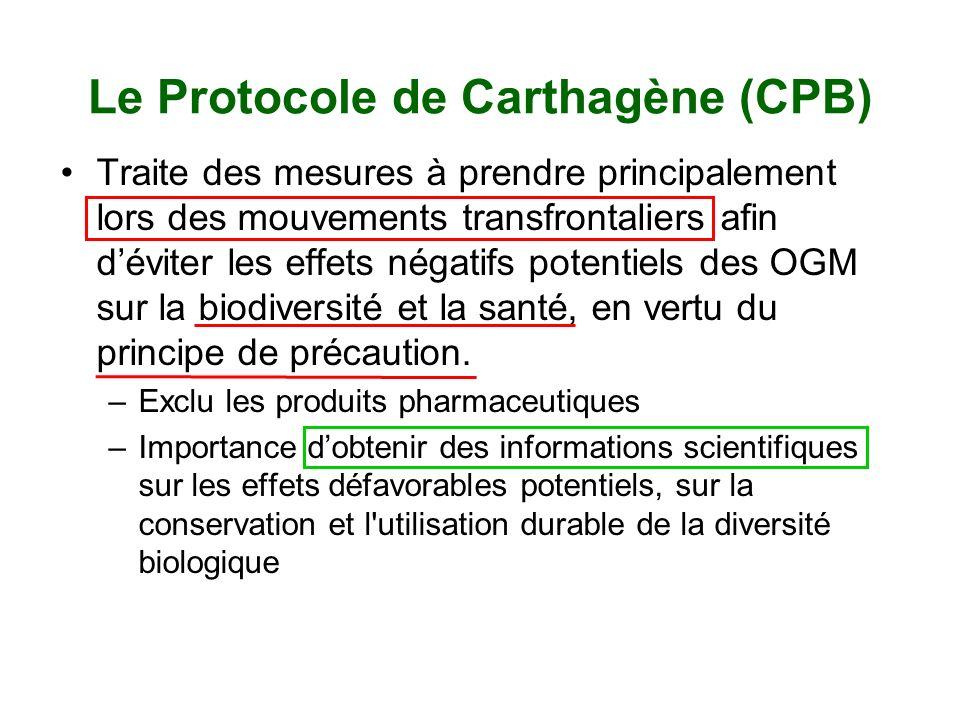 Le Protocole de Carthagène (CPB) Traite des mesures à prendre principalement lors des mouvements transfrontaliers afin déviter les effets négatifs pot