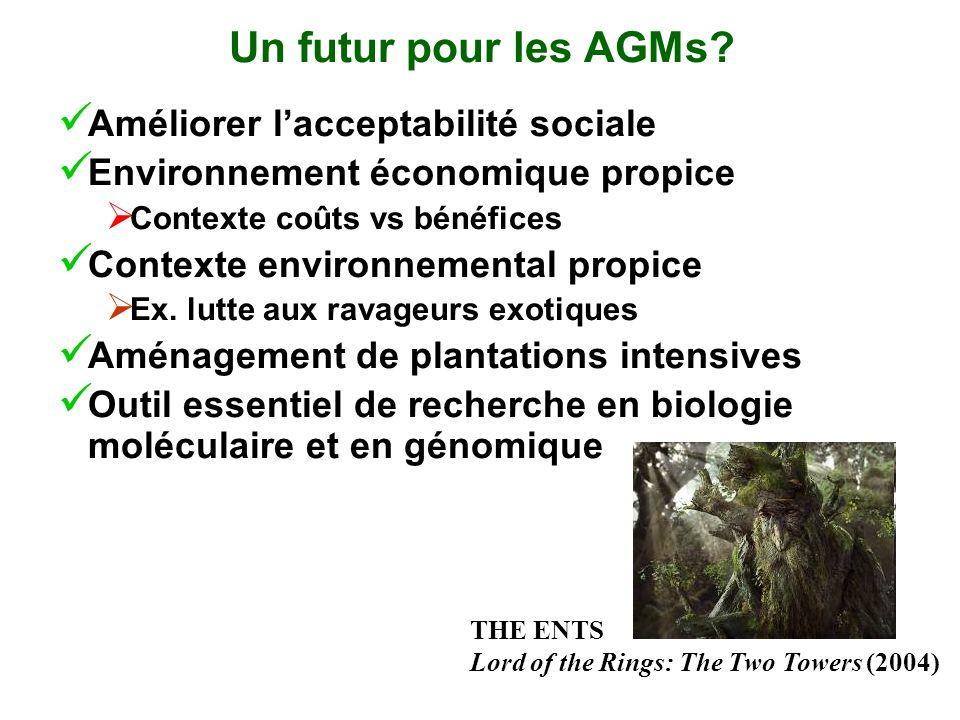 Un futur pour les AGMs? Améliorer lacceptabilité sociale Environnement économique propice Contexte coûts vs bénéfices Contexte environnemental propice
