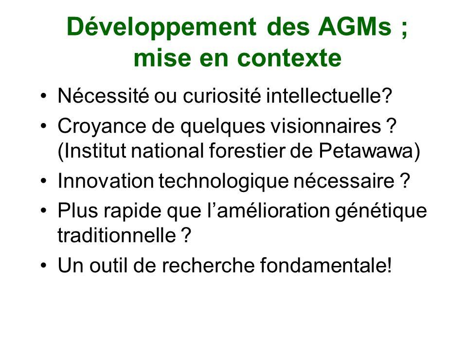 Développement des AGMs ; mise en contexte Nécessité ou curiosité intellectuelle? Croyance de quelques visionnaires ? (Institut national forestier de P
