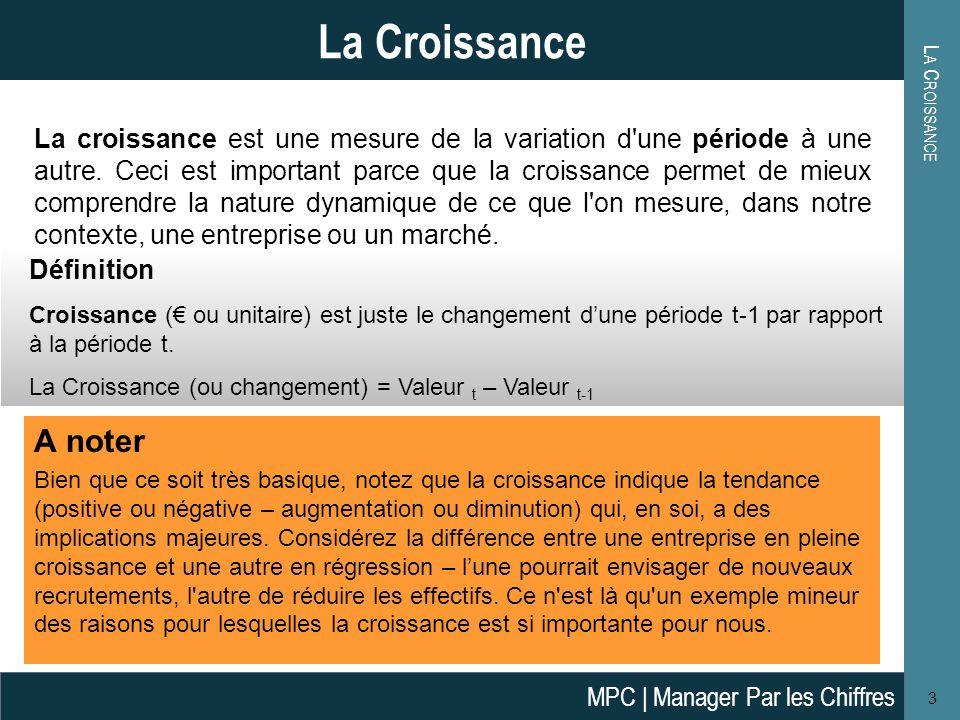 C ONVERSION DES T AUX DE C ROISSANCE SUR D IFFÉRENTES P ÉRIODES 14 Conversion des Taux de Croissance sur Différentes Périodes Question 6a: Franck s est fixé un objectif de doubler ses ventes en 2013.