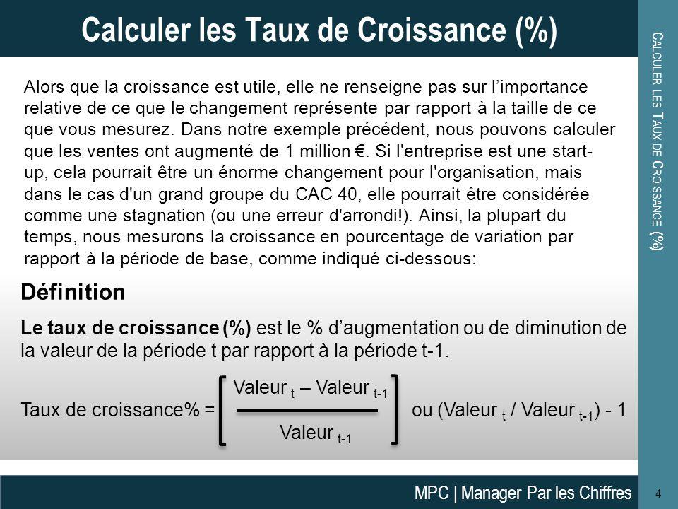 T AUX DE C ROISSANCE - E XEMPLE 5 Taux de Croissance - Exemple Question 1: En 2010, Marco a vendu 25 000 sandwiches dans 5 points de vente.