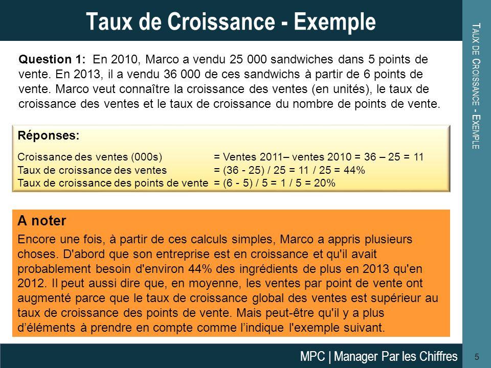 T AUX DE C ROISSANCE - E XEMPLE 6 Taux de Croissance - Exemple Question 2: Nous savons que Marco a vendu 25 000 sandwiches sur 5 points de vente.
