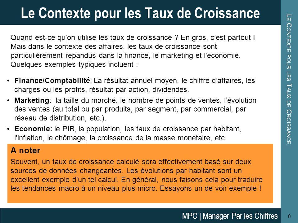 T AUX DE C ROISSANCE - E XEMPLE 9 Taux de Croissance - Exemple Question 4: En 2010, le PIB de lInde était de 4,060 trillions $.