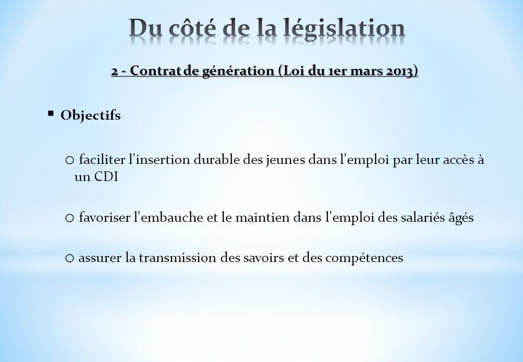 2 - Contrat de génération (Loi du 1er mars 2013) Objectifs o faciliter l'insertion durable des jeunes dans l'emploi par leur accès à un CDI o favorise