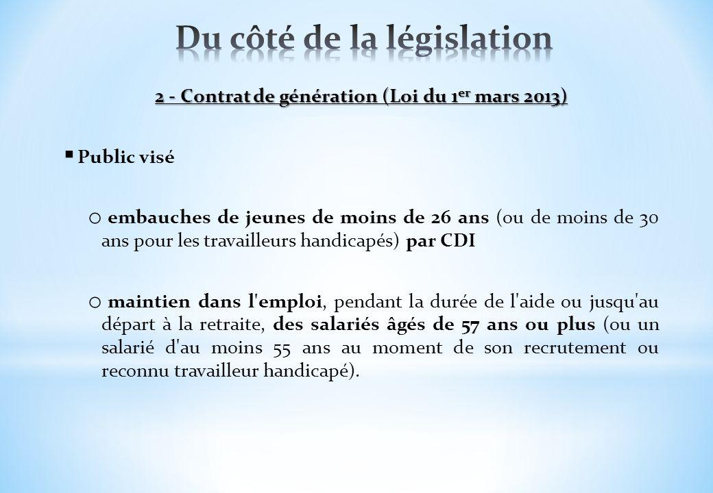 2 - Contrat de génération (Loi du 1 er mars 2013) Public visé o embauches de jeunes de moins de 26 ans (ou de moins de 30 ans pour les travailleurs ha