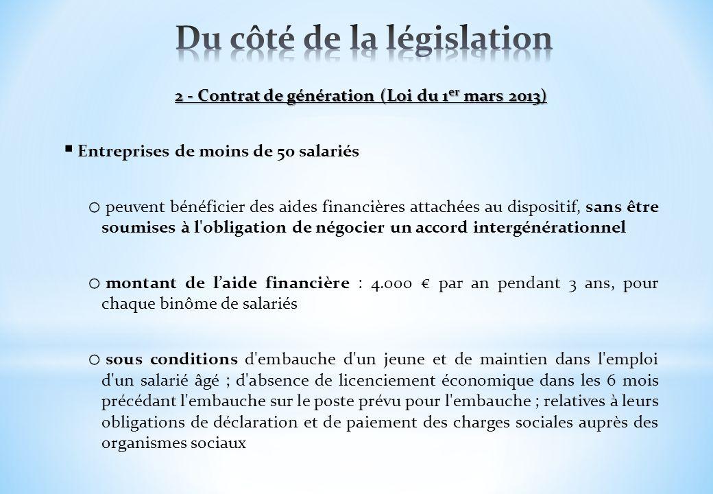 2 - Contrat de génération (Loi du 1 er mars 2013) Entreprises de moins de 50 salariés o peuvent bénéficier des aides financières attachées au disposit