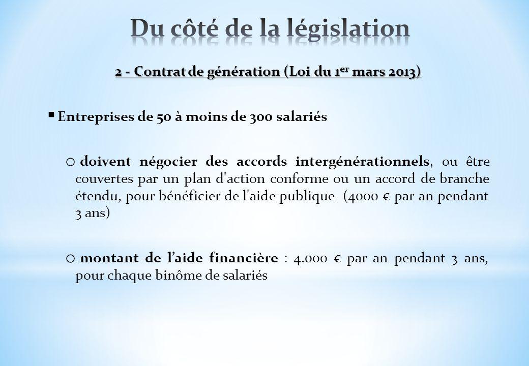 2 - Contrat de génération (Loi du 1 er mars 2013) Entreprises de 50 à moins de 300 salariés o doivent négocier des accords intergénérationnels, ou êtr