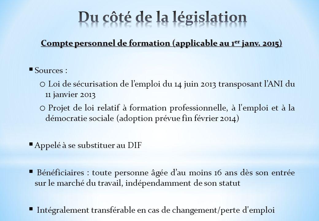 Compte personnel de formation (applicable au 1 er janv. 2015) Sources : o Loi de sécurisation de lemploi du 14 juin 2013 transposant lANI du 11 janvie