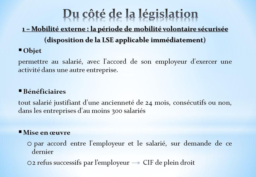 1 – Mobilité externe : la période de mobilité volontaire sécurisée (disposition de la LSE applicable immédiatement) Objet permettre au salarié, avec l