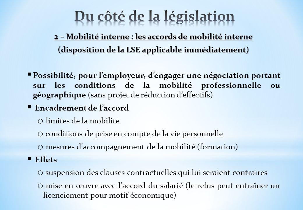 2 – Mobilité interne : les accords de mobilité interne (disposition de la LSE applicable immédiatement) Possibilité, pour lemployeur, dengager une nég