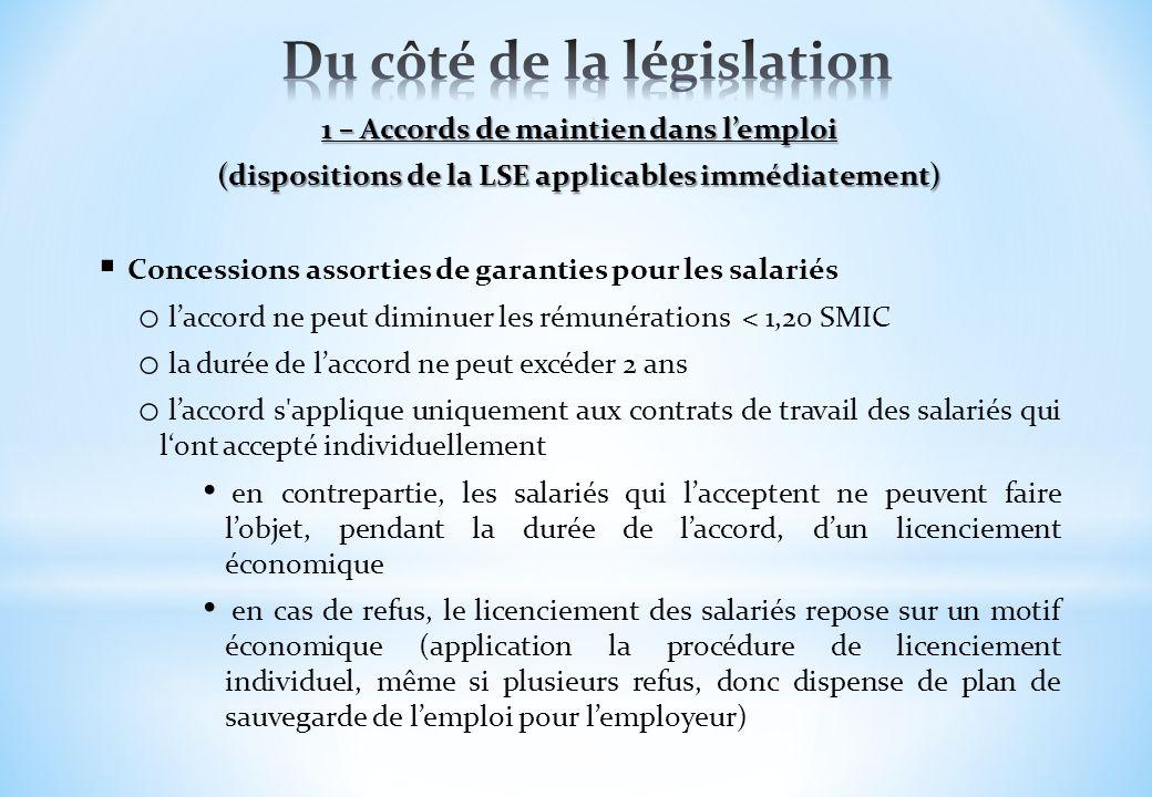 1 – Accords de maintien dans lemploi (dispositions de la LSE applicables immédiatement) Concessions assorties de garanties pour les salariés o laccord
