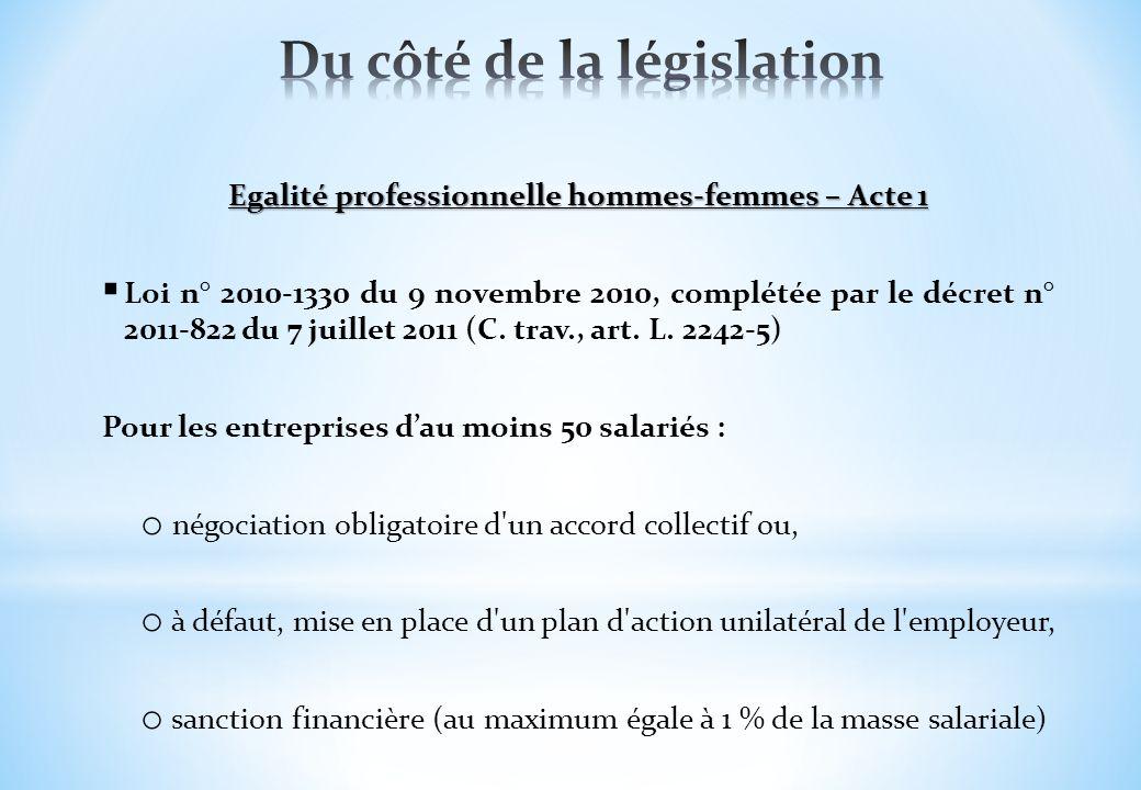 Egalité professionnelle hommes-femmes – Acte 1 Loi n° 2010-1330 du 9 novembre 2010, complétée par le décret n° 2011-822 du 7 juillet 2011 (C. trav., a