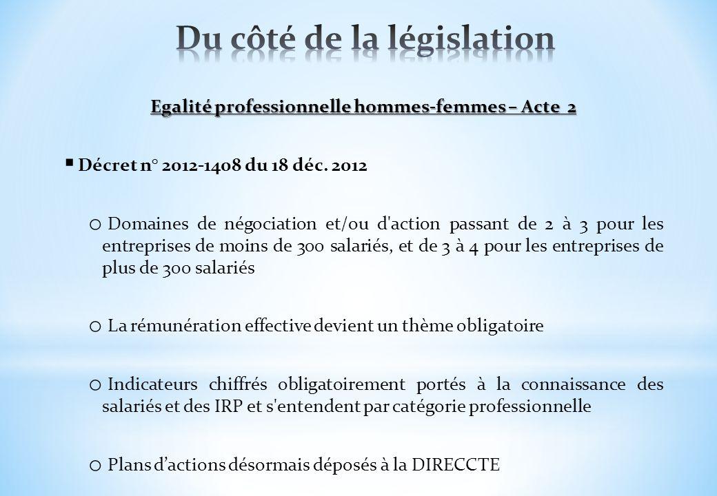 Egalité professionnelle hommes-femmes – Acte 2 Décret n° 2012-1408 du 18 déc. 2012 o Domaines de négociation et/ou d'action passant de 2 à 3 pour les
